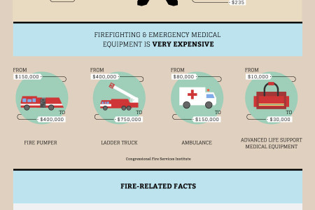 Firefighters - Engines of Community Safety Infographic