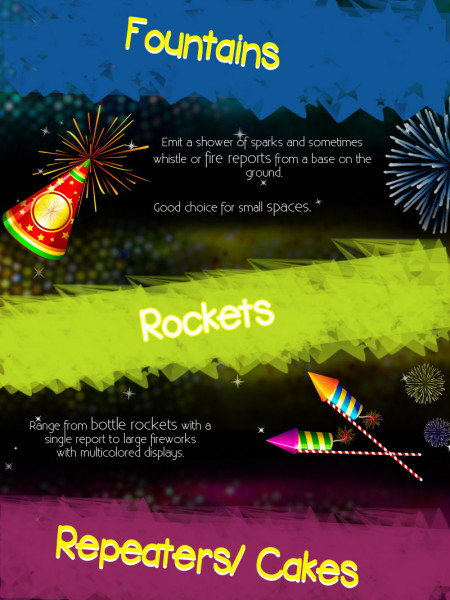 Fireworks: Lighting Up The Sky Infographic