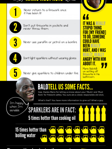 Fireworks Safety With Mario Balotelli Infographic