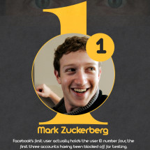 First 10 people on Facebook Infographic