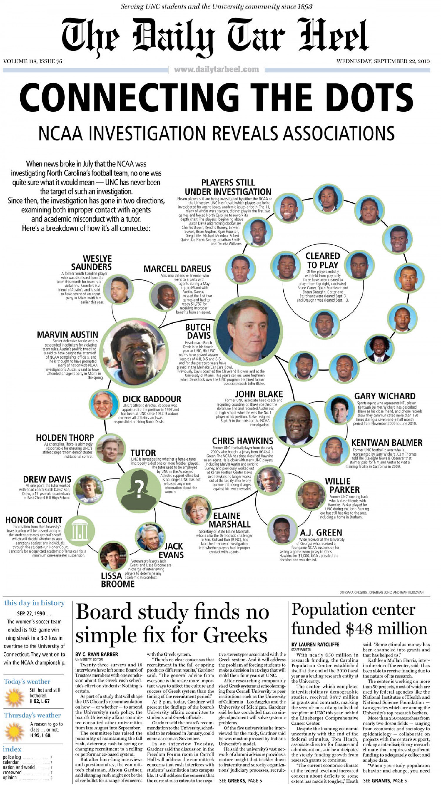 First place, 2011 Associated Collegiate Press Design of the Year Infographic