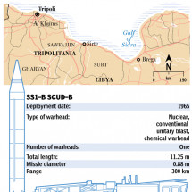 First Scud Missile Fired in Libya's Civil War Infographic