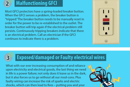 Five Common Electrical Problems at Home Infographic