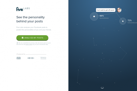 Five Labs | See the personality behind your speech Infographic