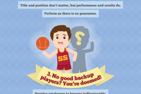 Five Lessons From the Cleveland Cavaliers 2015 NBA Finals Loss Infographic