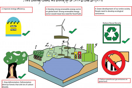 Five Things that We Could do to Save the Earth Infographic