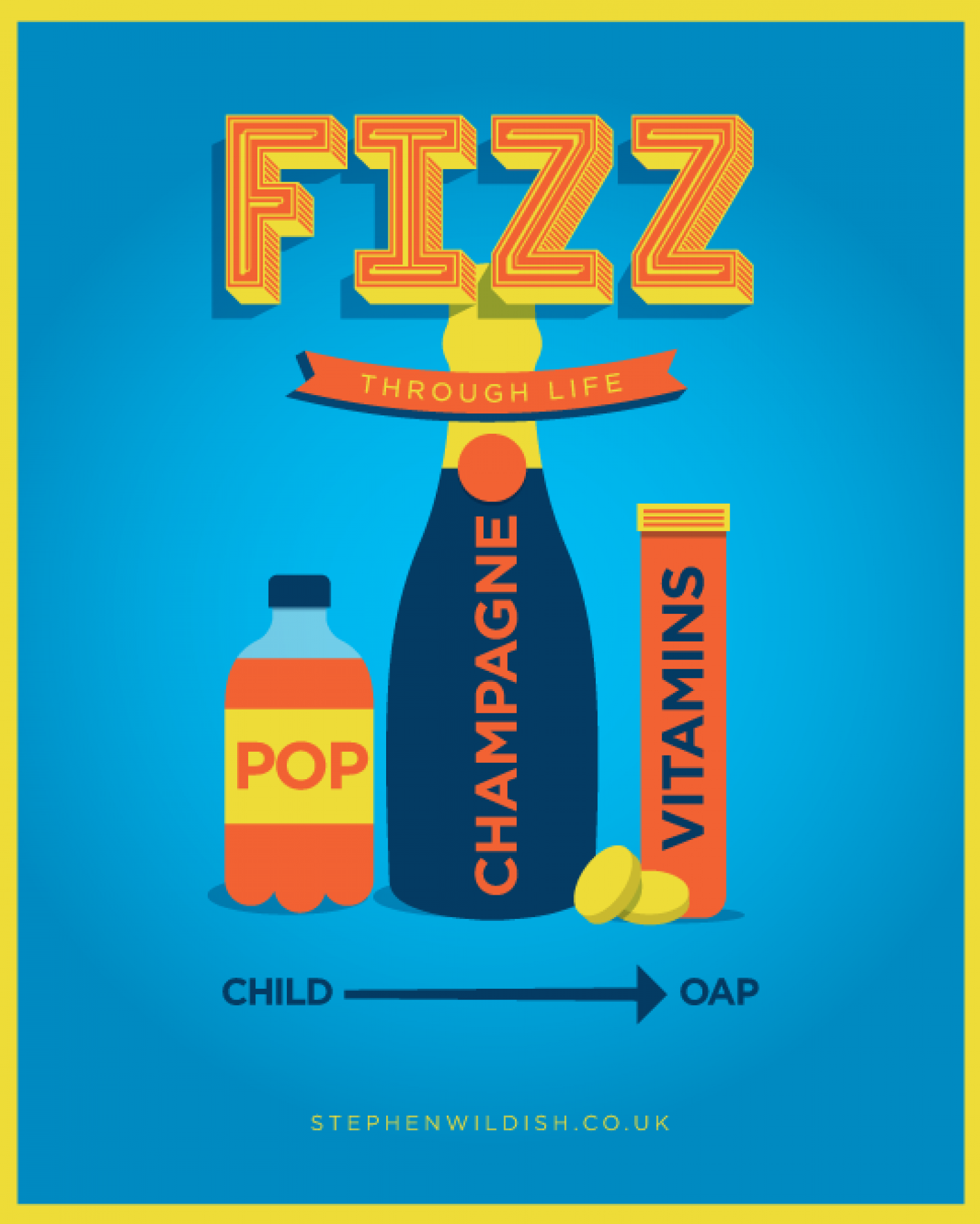 Fizz through life Infographic