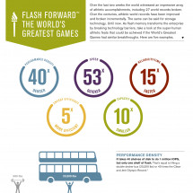 Flash Forward the World's Greatest Games Infographic