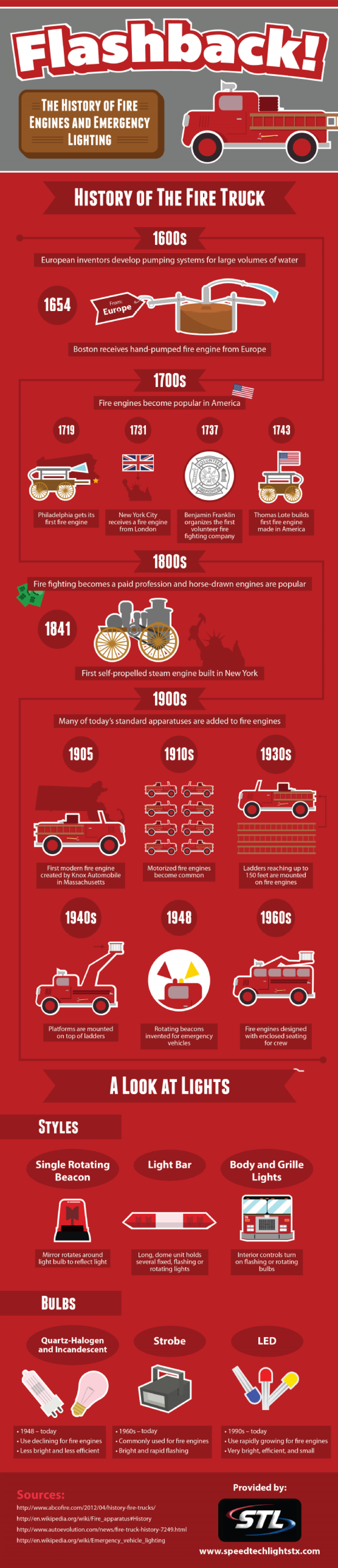 the history of fire engines and emergency lighting infographic. Black Bedroom Furniture Sets. Home Design Ideas