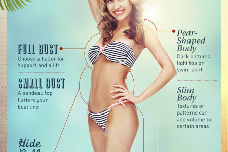 Flatter Your Figure Infographic