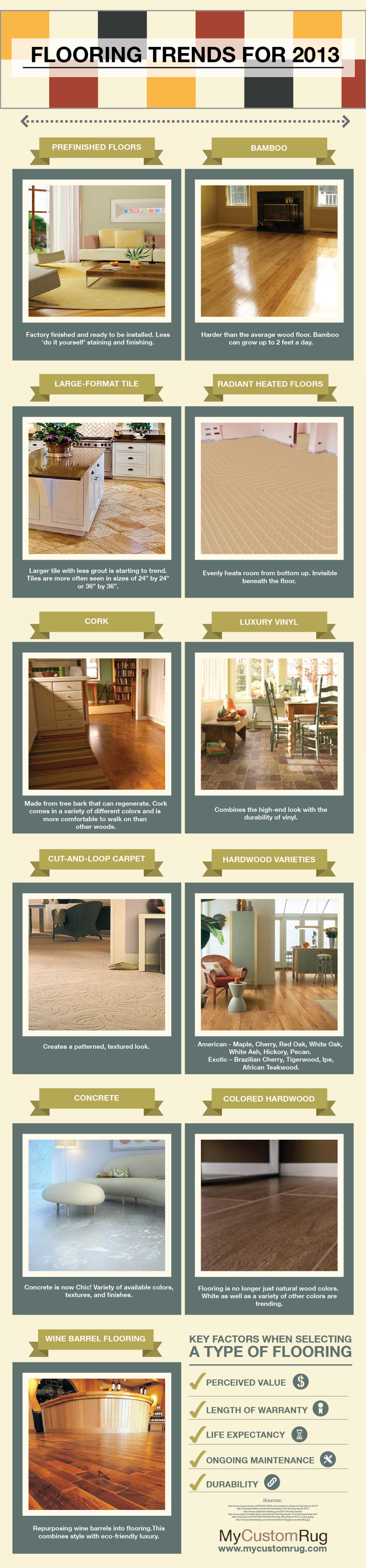 Flooring Trends For 2013 Infographic