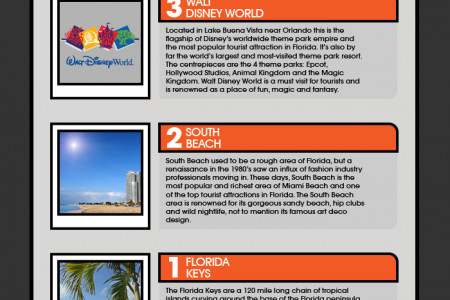 Florida's Top Attractions Infographic