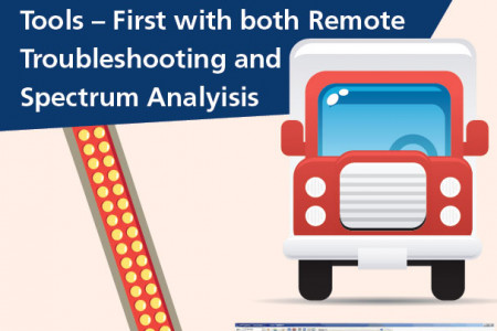 Fluke Networks' Remote Analyzer Infographic
