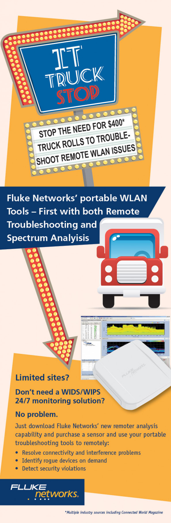 Fluke Networks&#039; Remote Analyzer Infographic