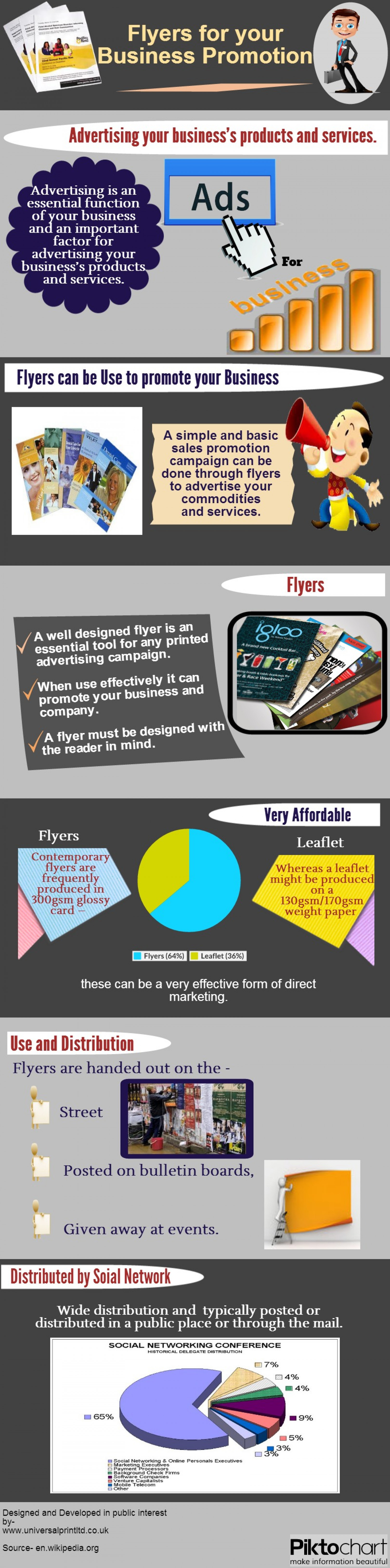 Flyers for your Business Promotion Infographic
