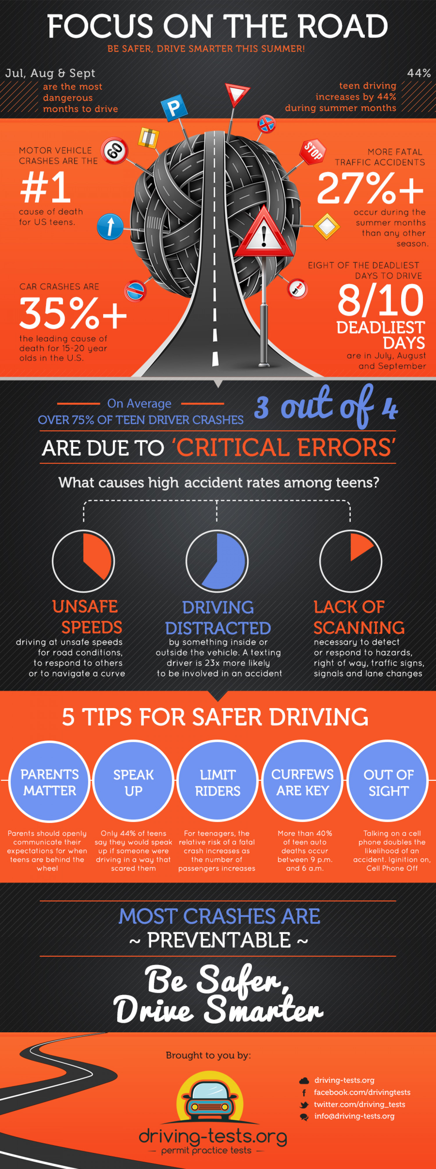 Focus on the Road Infographic