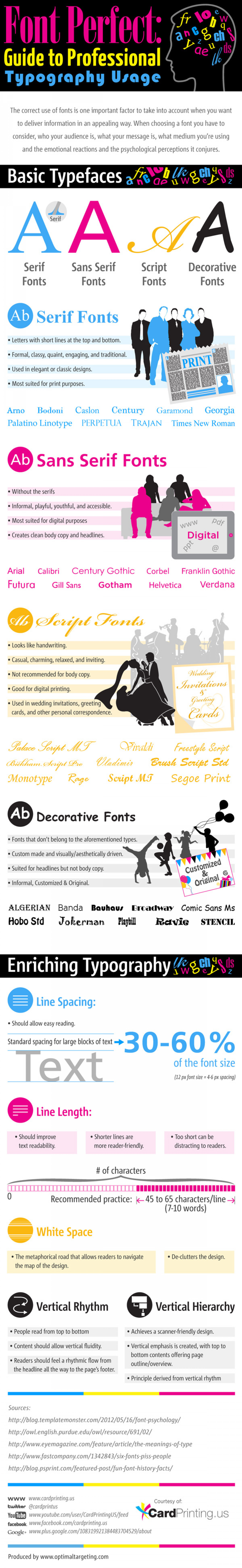 Font Perfect: Guide to Professional Typography Usage Infographic