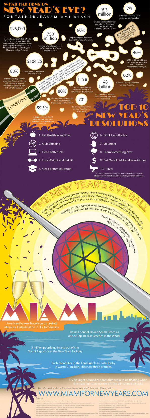 Fontainebleau is 2012's Ultimate New Year's Eve Destination ... Infographic