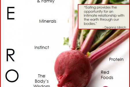 Food & Spirit The Root Infographic