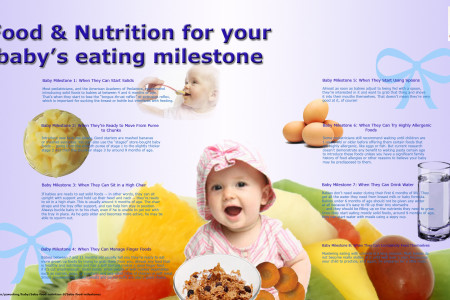 Food and Nutrition for your baby's eating milestone Infographic
