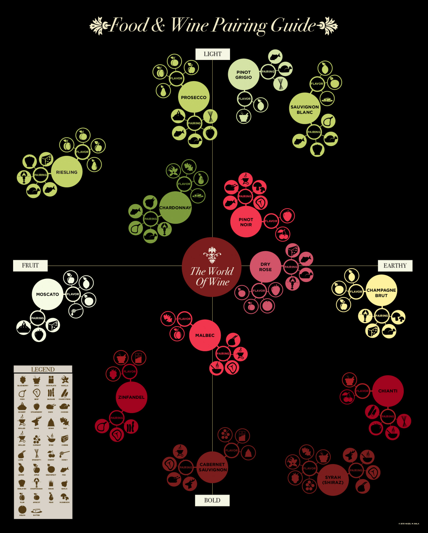 Food and Wine Pairing Guide Infographic