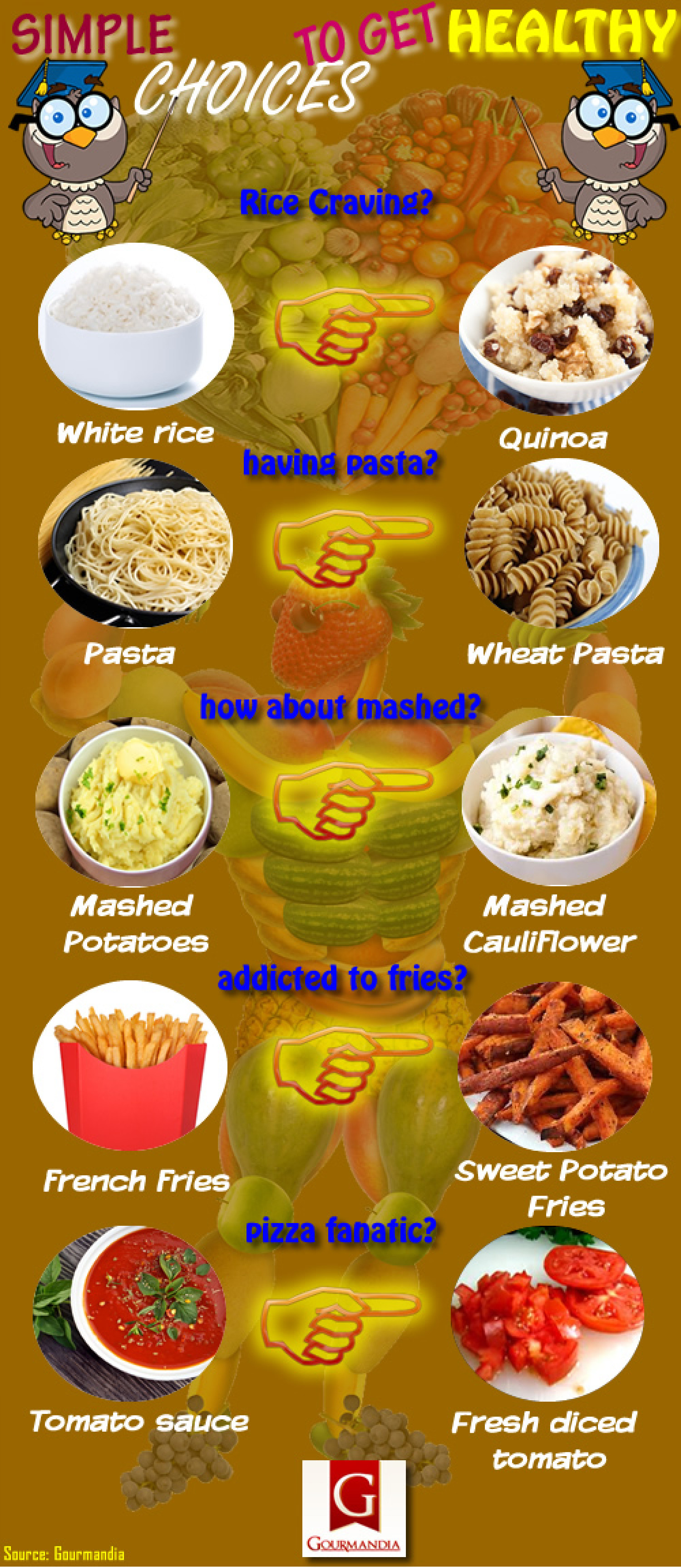 Food Choices to Get Healthy Infographic