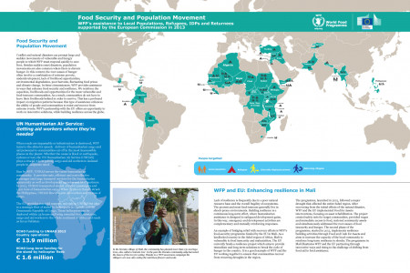 Food Security and Population movement Infographic