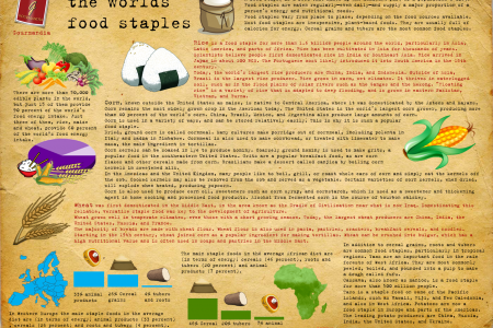Food Staples Infographic
