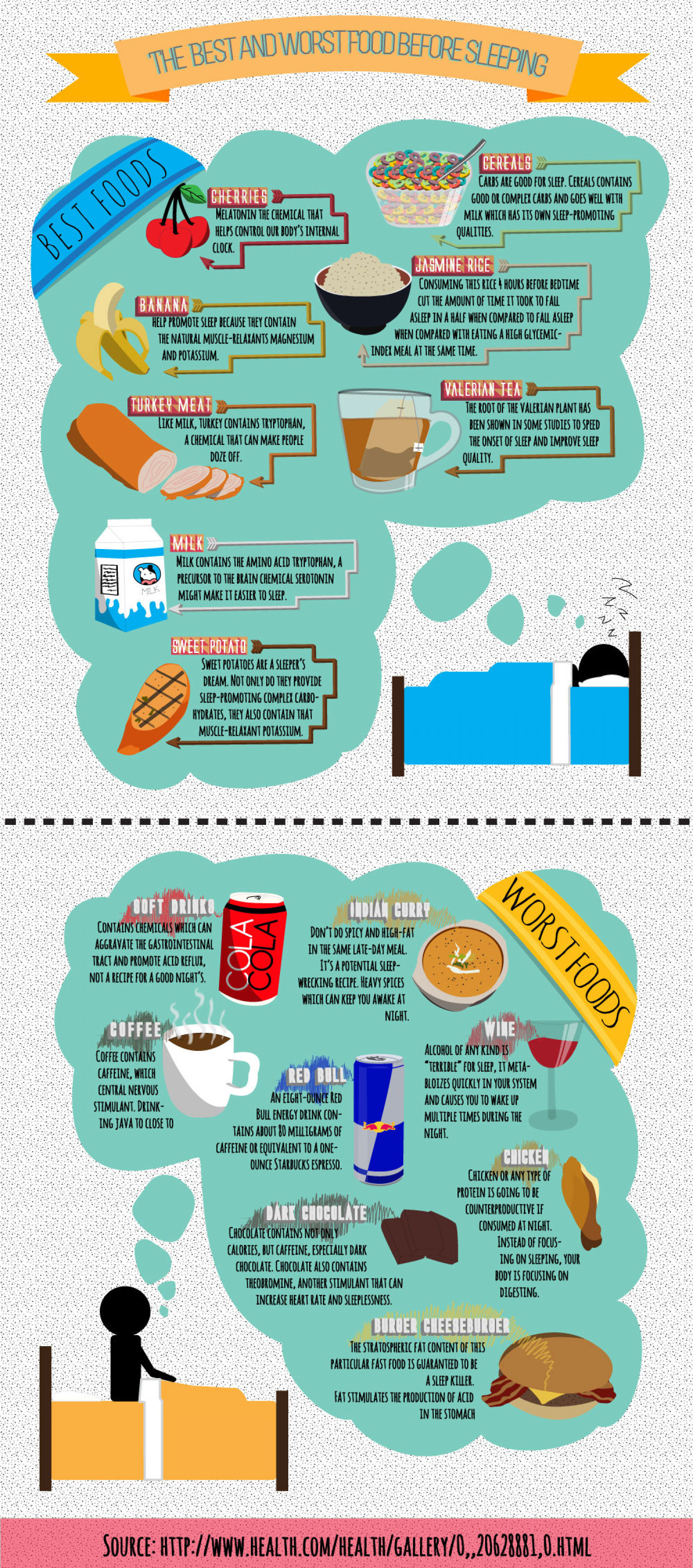 Food to avoid and take before sleeping Infographic