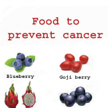 Food to prevent cancer Infographic