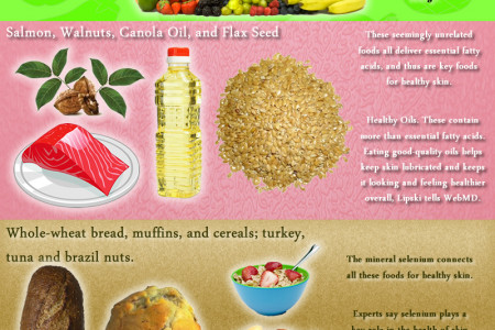 Foods for Healthy Skin Infographic