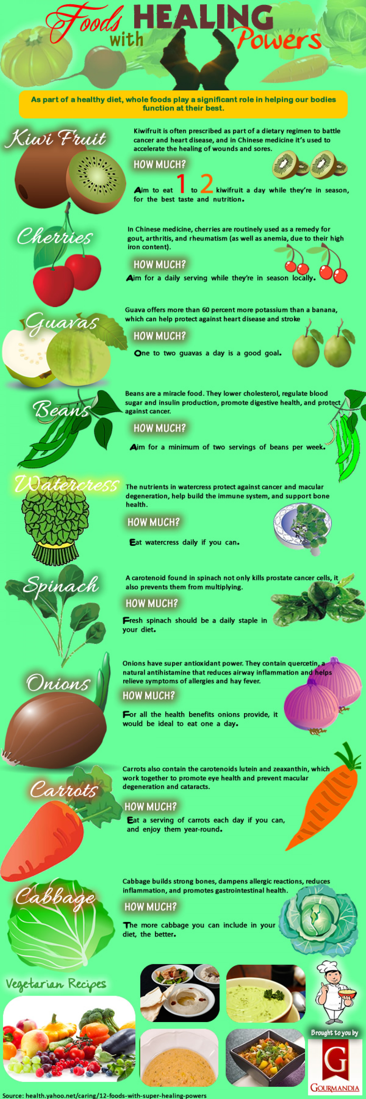 Foods With Healing Powers Infographic