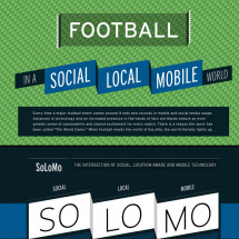 Football and SoLoMo Infographic