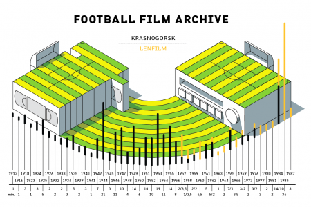 Football film archive  Infographic
