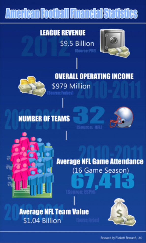 Football Infographic Infographic