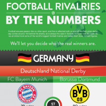 Footballs biggest rivalries  Infographic