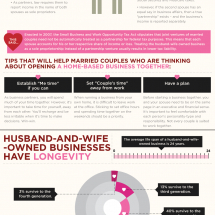 For Better or Worse: Husband and Wife Businesses Infographic