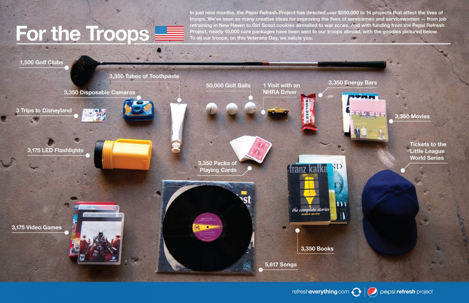For the Troops Infographic