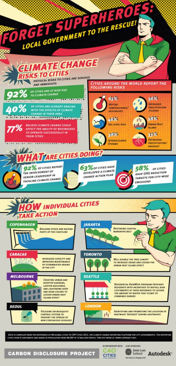 Forget Superheroes: Local Government To The Rescue Infographic
