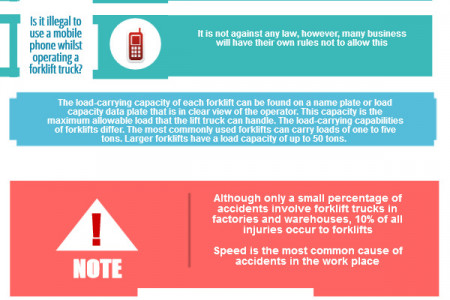 Forklift facts Infographic