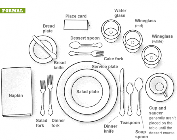 Formal Dining Setting Infographic