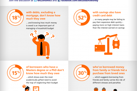 Four dangerous debt dilemmas  Infographic
