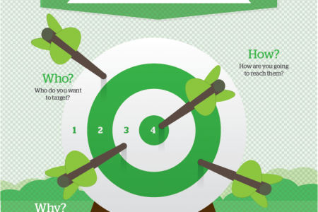 Four Key Factors in Effective B2B Advertising Infographic