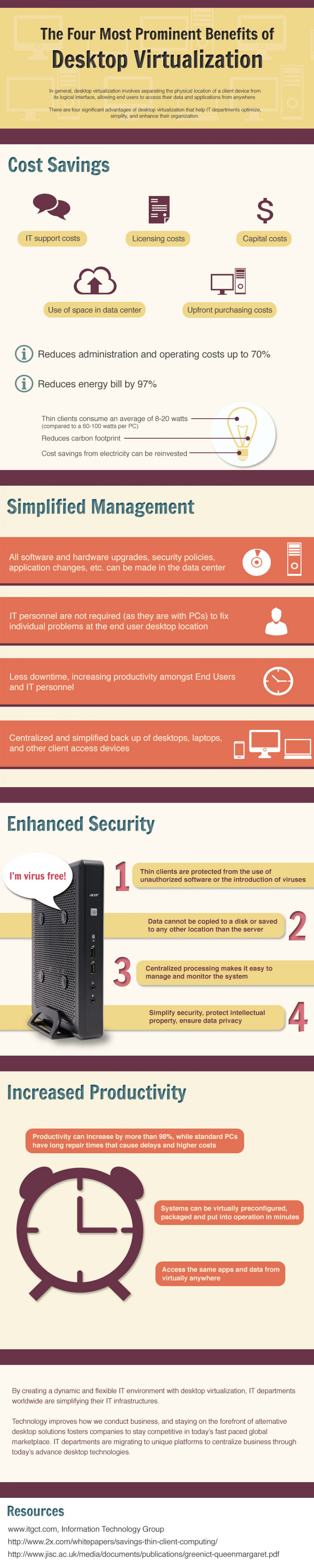Four Prominent Benefits of Desktop Virtualization Infographic