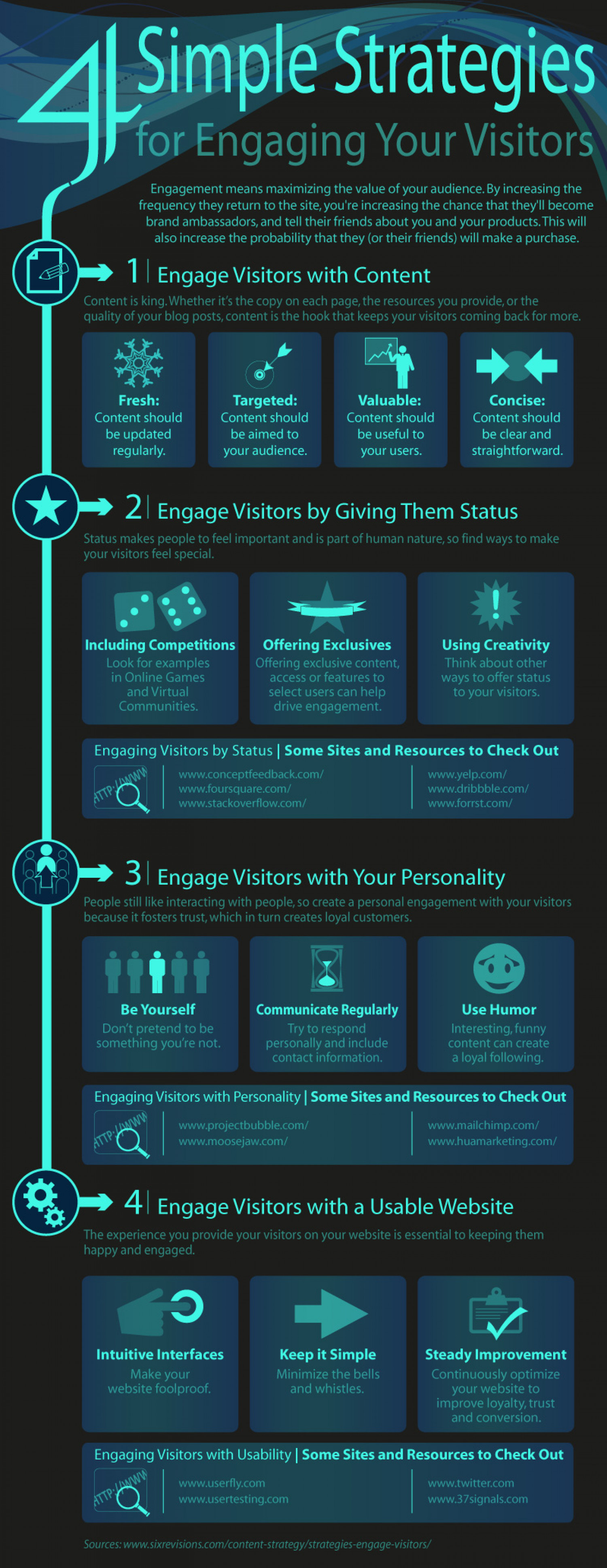 Four Simple Strategies for Engaging Your Visitors [Infographic] Infographic