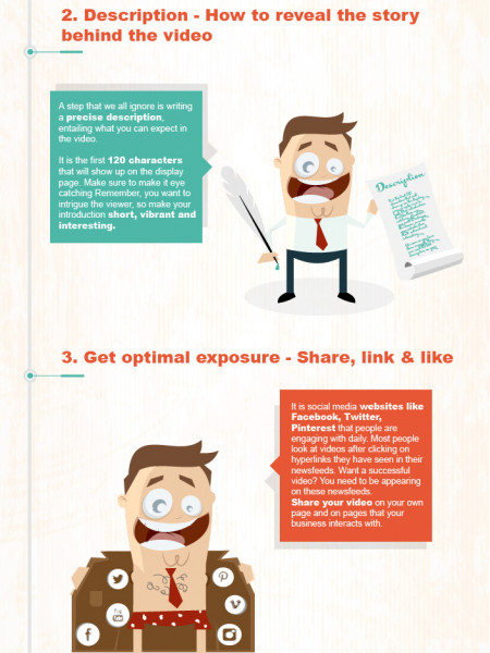 Four steps to make your Video Effective Infographic