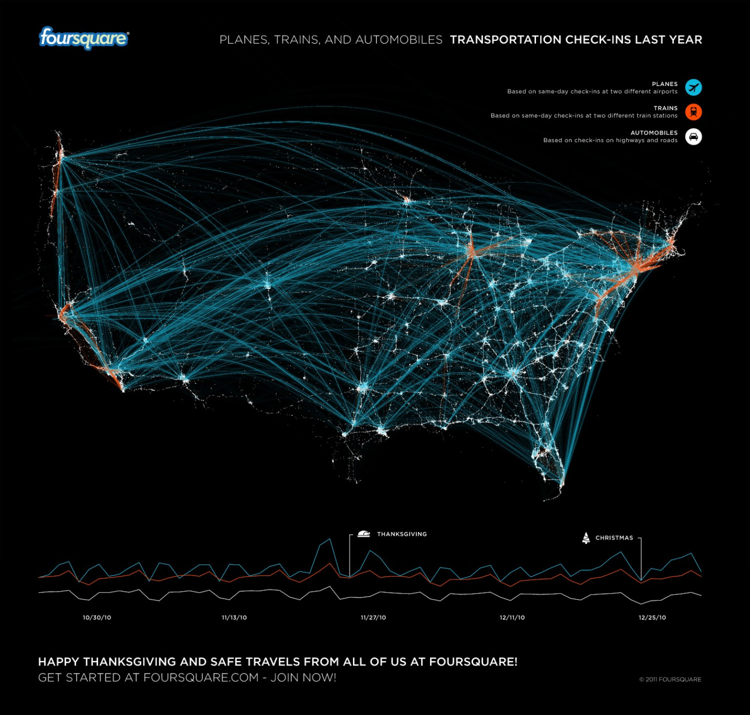 Foursquare Checkins Reveal Holiday Travel Patterns Infographic