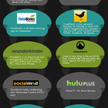 Fourteen Revolutionary Software Applications  Infographic