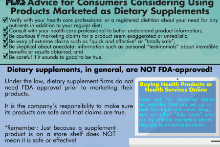 Fraudulent Weight Loss Scams and Consumer Fraud Infographic