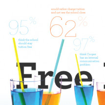Free Drinks Infographic